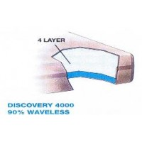Discovery Plus 4000 90% Waveless Waterbed Replacement Mattress